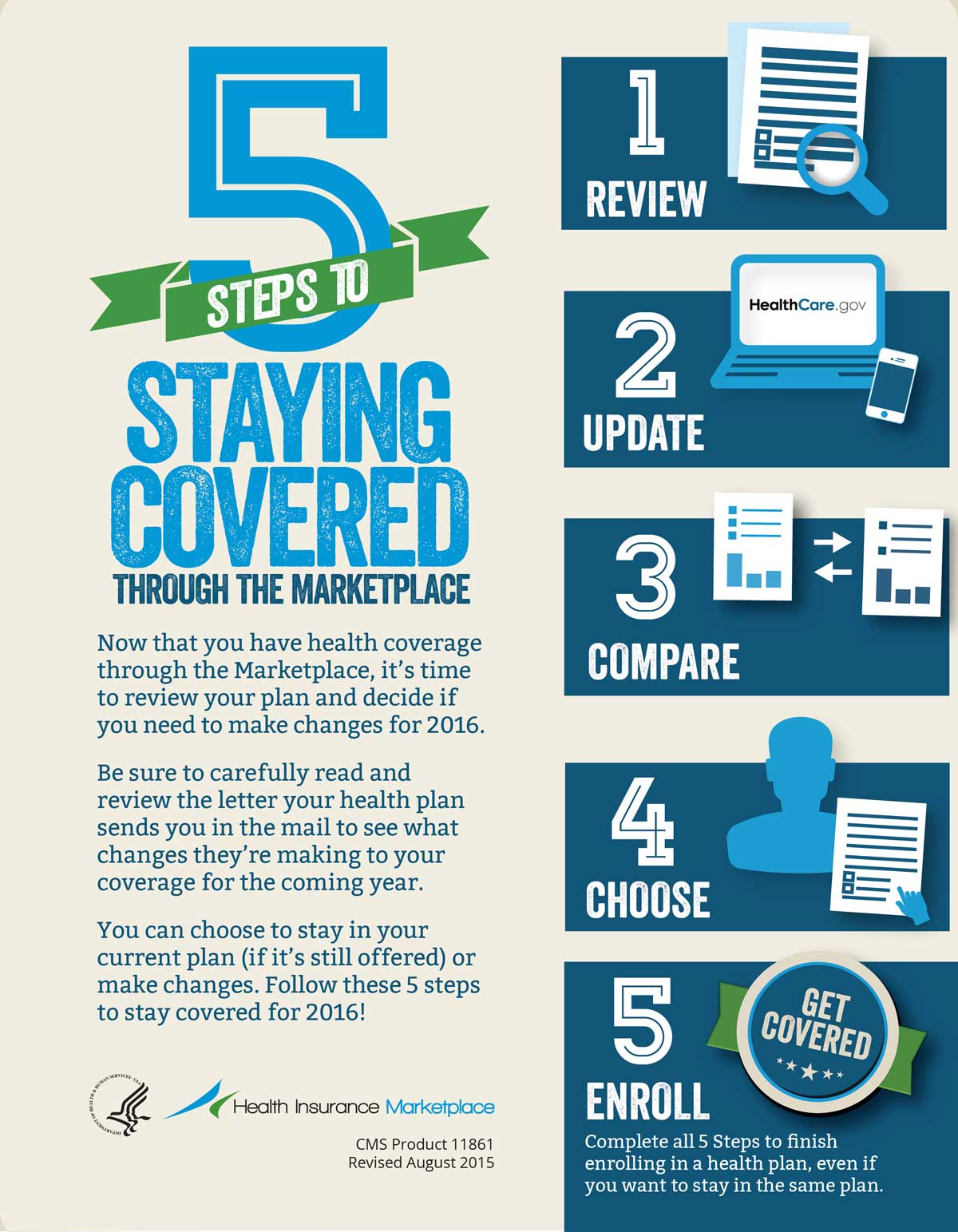 5 Steps to Staying Covered Through the Marketiplace