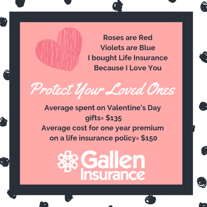Consider spending what you spend on Valentines Day gifts to protect your loved one's future by protecting yourself with life insurance!