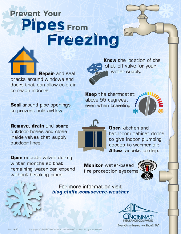 Learn how to prevent your pipes from freezing with this handy infographic from Cincinatti Insurance.