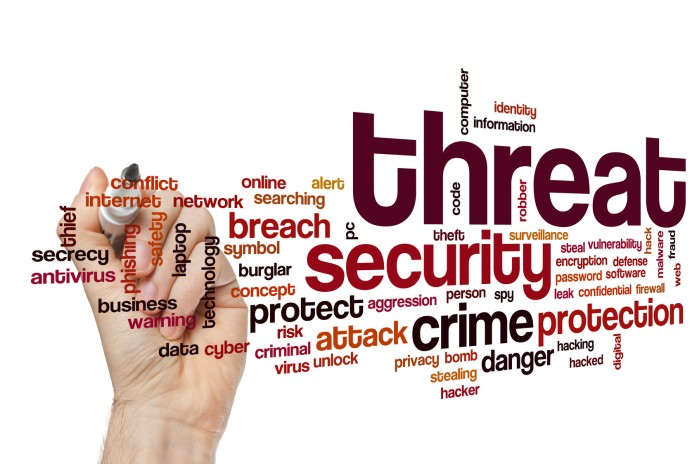 Cyber Liability Gallen Insurance