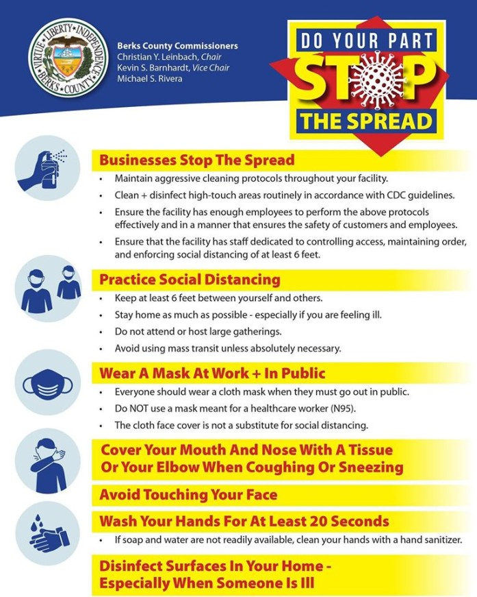 Infographic with steps on how businesses and pepople can take precautions to help slow and stop the spread of coronavirus.